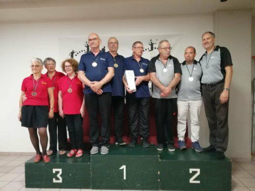 Champions Nationaux FSASPTT Bowling